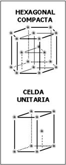 Redes De Bravais Artículo De La Enciclopedia