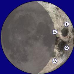 Fases lunares (calendarios y tablas). Artículo de la Enciclopedia.