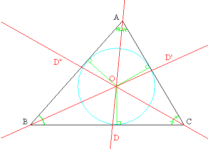 bisectrices del triángulo