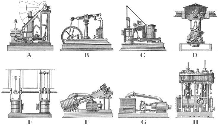 Máquina de vapor. Artículo de la Enciclopedia.