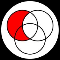 Diagrama de venn artculo de la enciclopedia venn 0100 0100g ccuart Choice Image