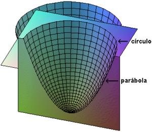 Paraboloide de revolución 2.png
